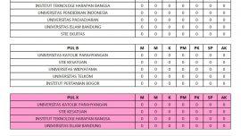 Dukung Tim Basket Widyatama – Generasi Utama di Liga Mahasiswa – West Java Conference (WJC)